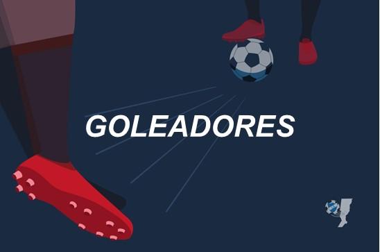 Tablas de goleadores en Inferiores Menores en el Clausura Eduardo Roteta